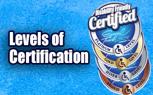 Levels of Certification